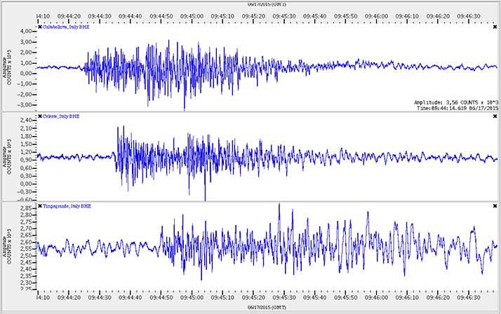 Terremoto M 3.2 - 17/06/2015 - ore 09:44 UTC - Sicilia - Alimena (PA)